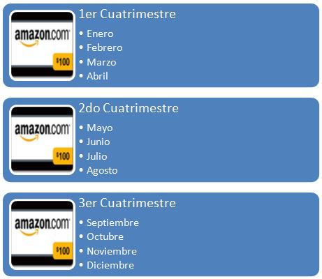 cupo-internet-venezuela-cuatrimestre